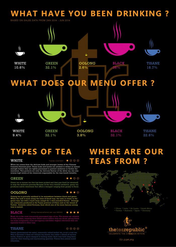 TTR TEA INFO 08.14