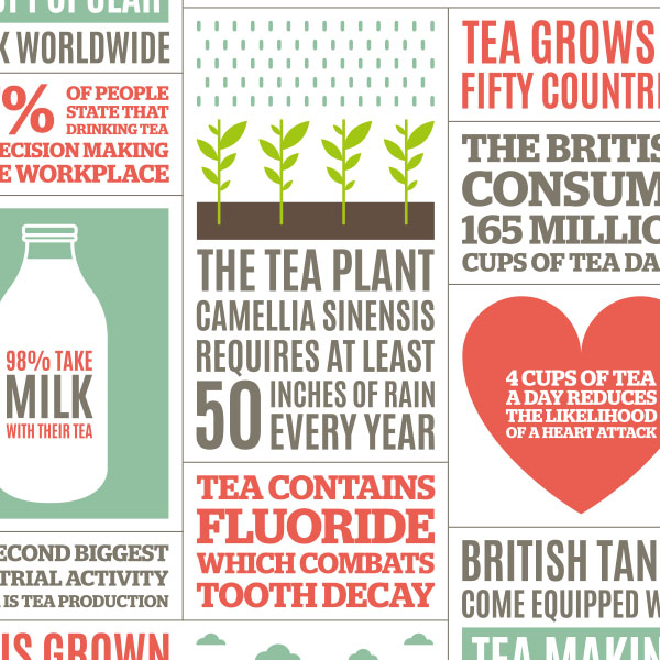 Drink Tea. Be Happy : 15 facts about tea